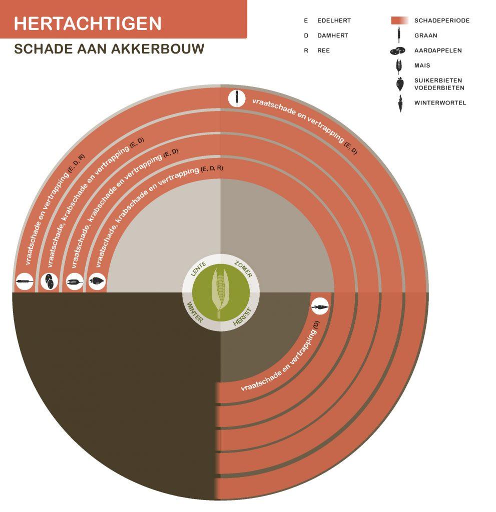 Hertachtigen-akkerbouw-21-7-2016_Page_1-991x1024