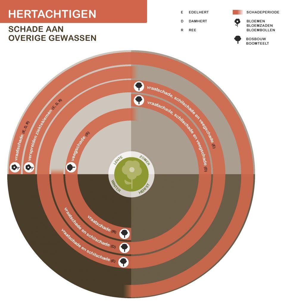 Hertachtigen-overige-21-7-2016_Page_5-991x1024