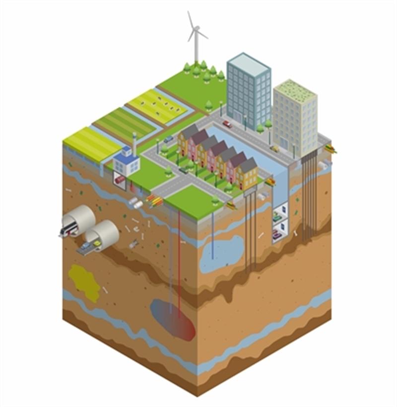 Op de afbeelding is een animatie te zien van de registratie van de grondgrond